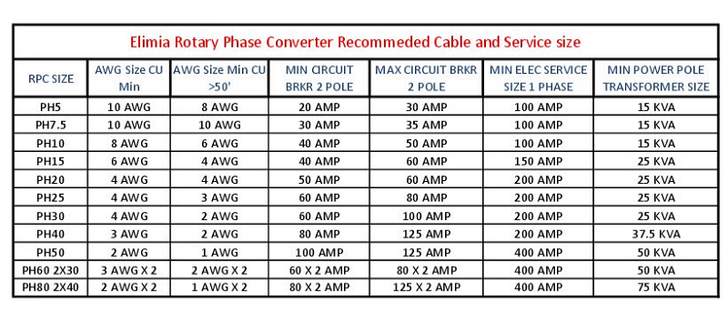 Technical 20Support on phase converter wiring diagram